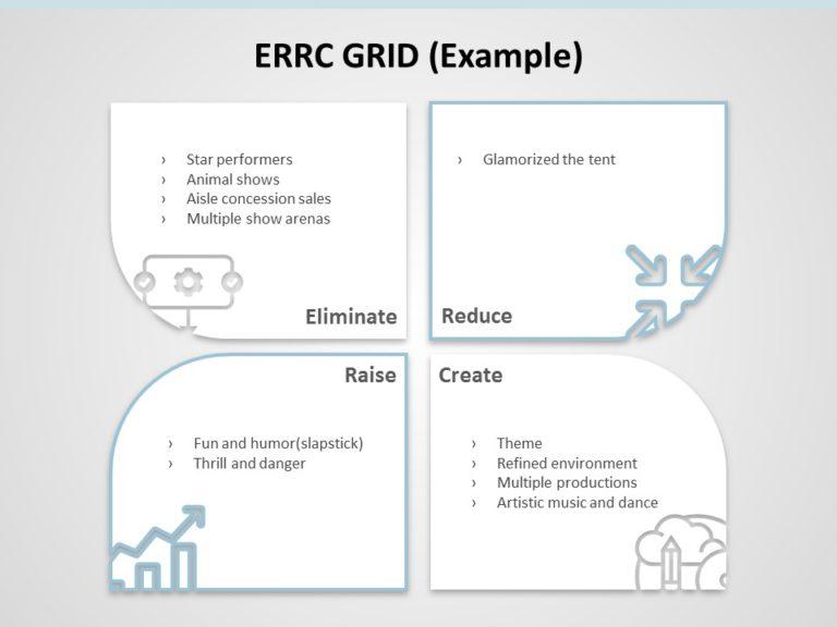 ERRC 01