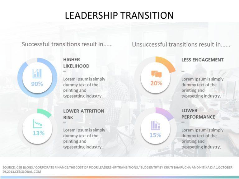Executive Transition