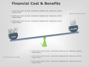 Financial Cost and Benefits 04