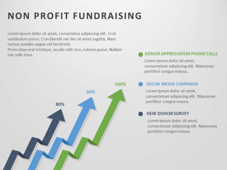 Fundraising 02