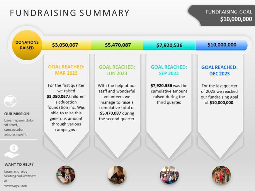 Fundraising 05