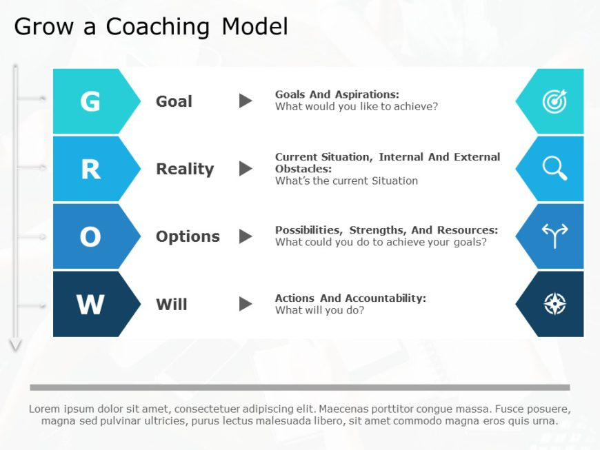 Growth Model 04
