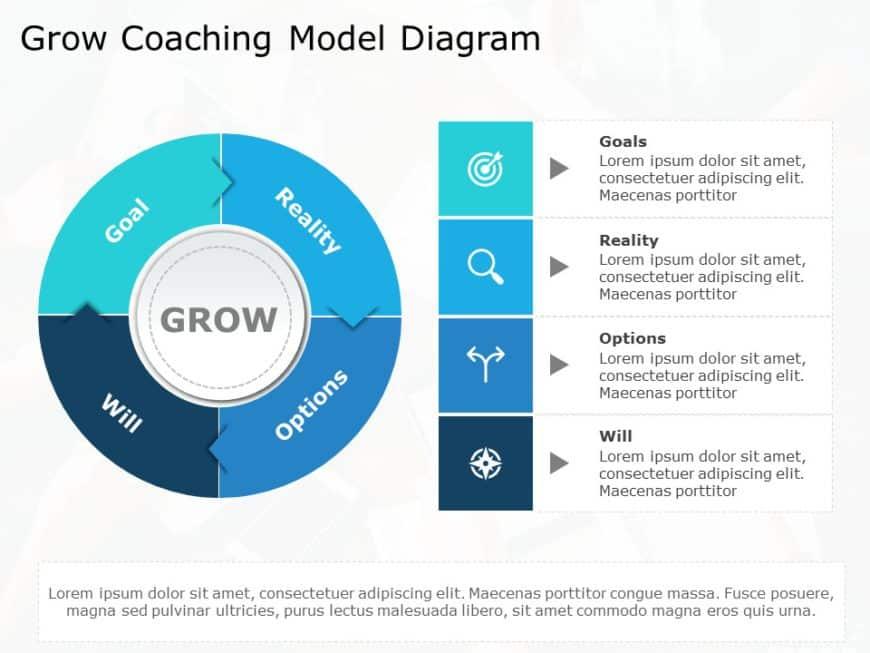 Growth Model 05