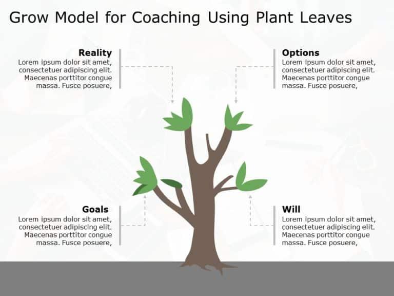 Growth Model 07