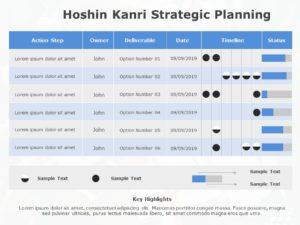 Hoshin Kanri 01