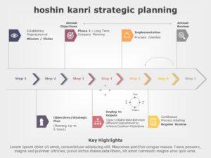 Hoshin Kanri 02
