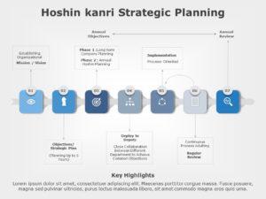 Hoshin Kanri 03