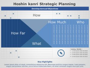 Hoshin Kanri 06
