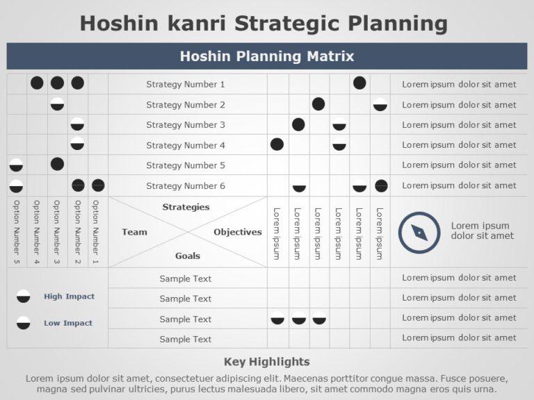Hoshin Kanri 07