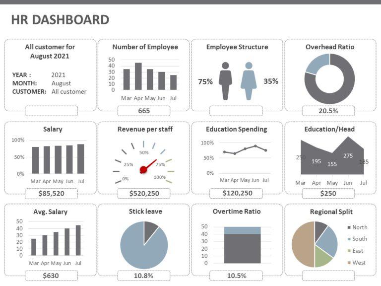 HR Dashboard 03