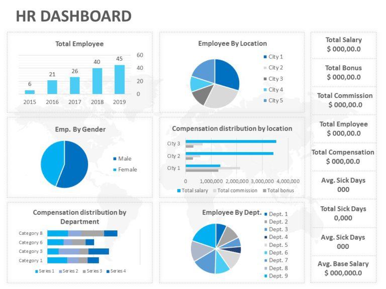 HR Dashboard 04
