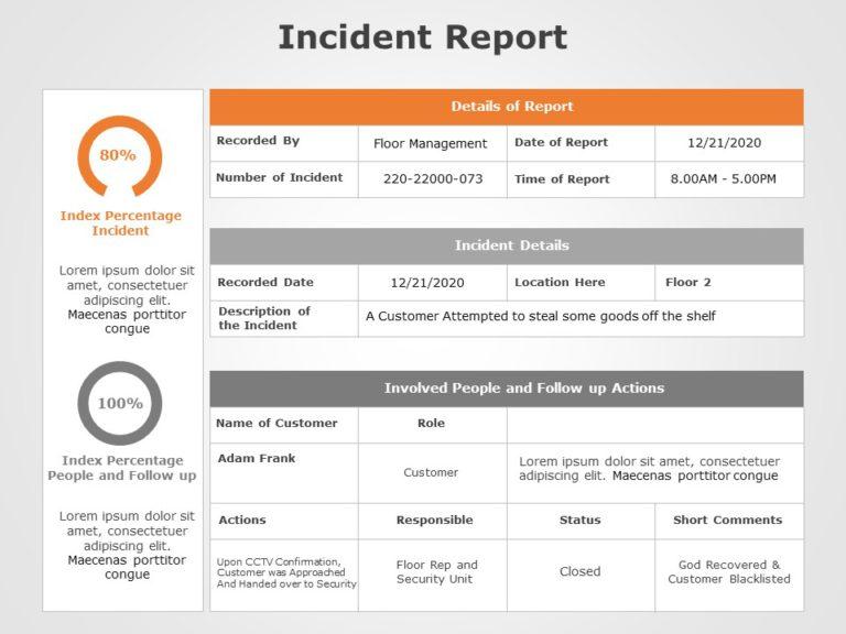 Incident Report 02
