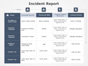 Incident Report 03