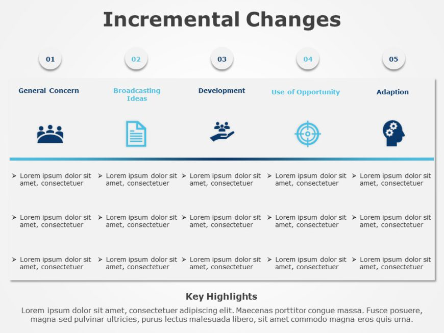 Incremental Changes 01