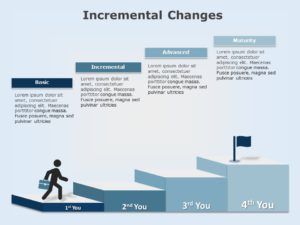 Incremental Changes 02