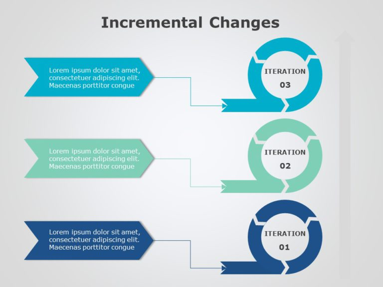 Incremental Changes 04