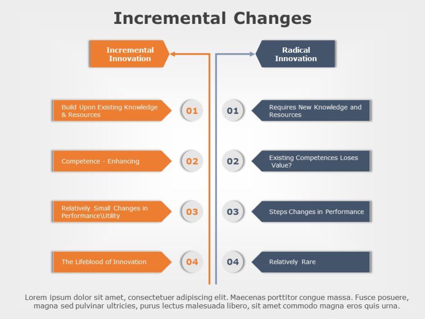 Incremental Changes 08