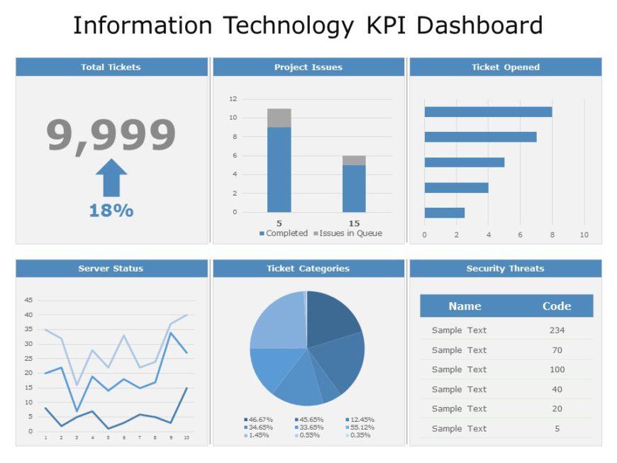Information Technology KPI Dashboard 04