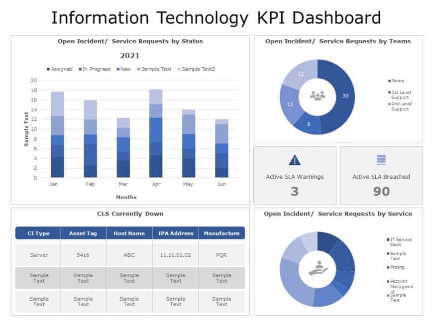 Information Technology KPI Dashboard 07