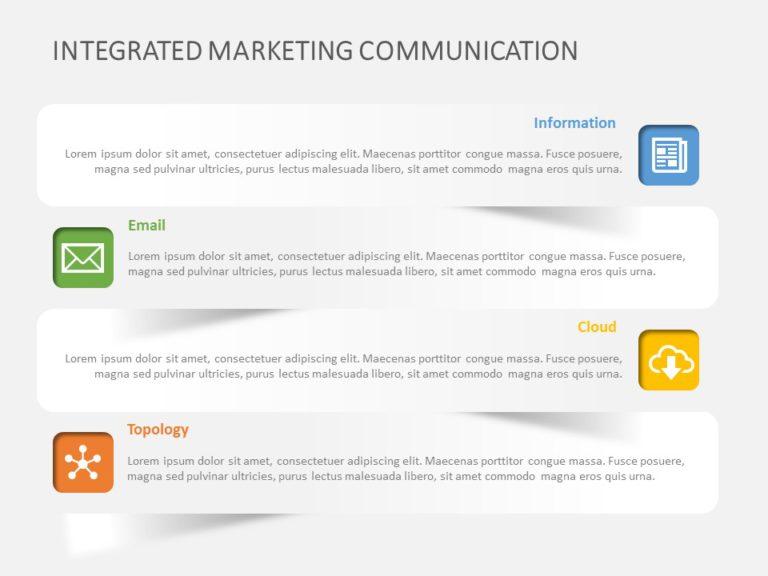 Integrated Marketing Communication 01