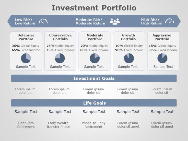 Investment Portfolio 02