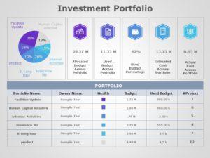 Investment Portfolio 07
