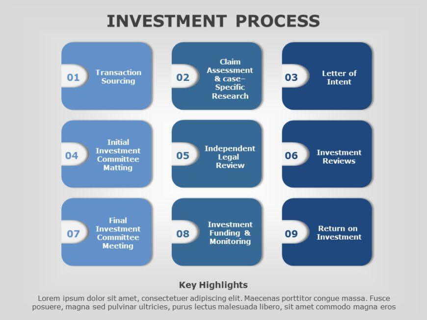Investment Process 01