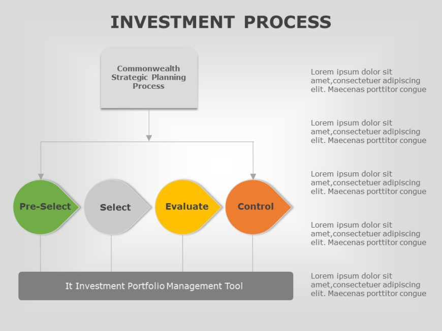 Investment Process 05