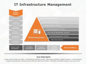 IT Infrastructure Management 01