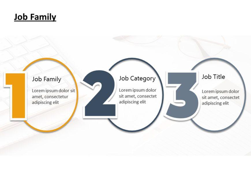 Job Family
