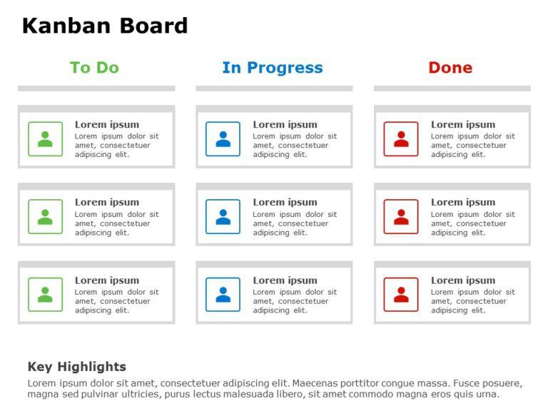 Kanban Chart