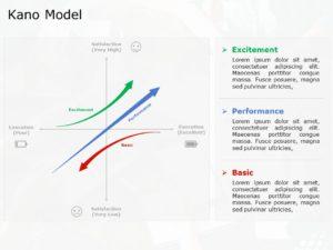 Kano Model Example
