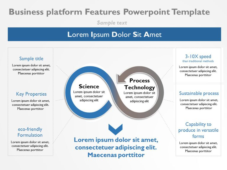 Key Business Platform Features