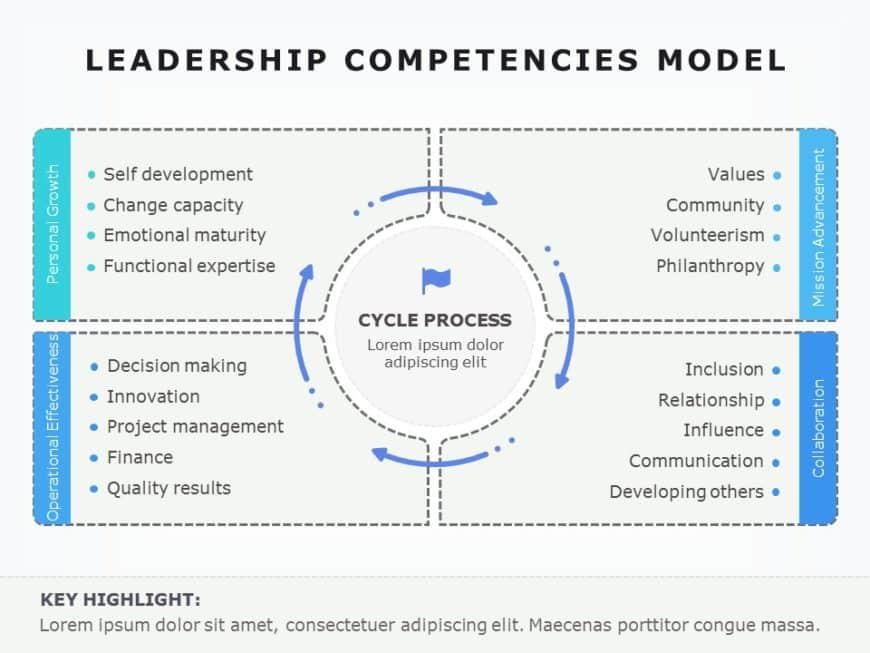 Leadership Competencies 02