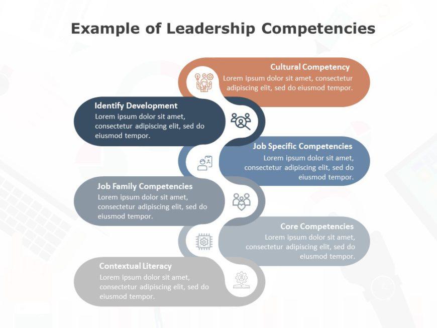 Leadership Competencies 04