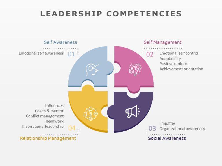 Leadership Competencies 06