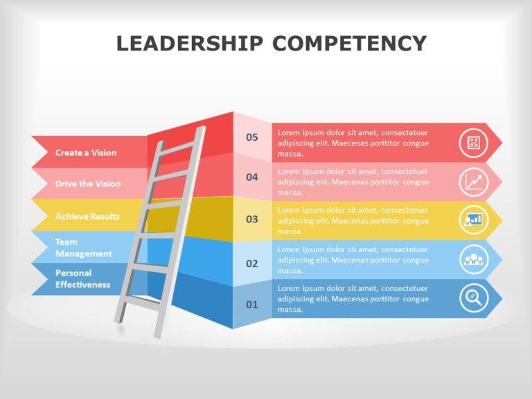 Leadership Competency Ladder