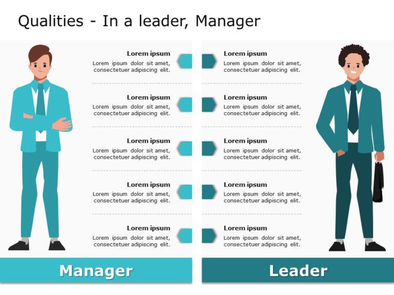 Leadership Qualities 03