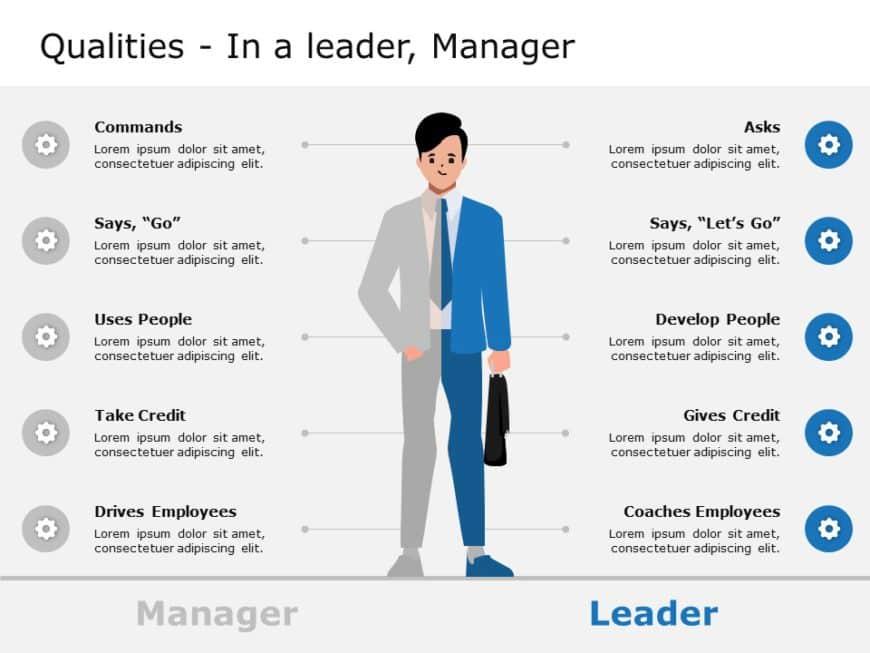 Leadership Qualities 05