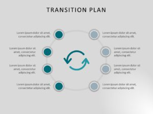 Manager Transition Plan