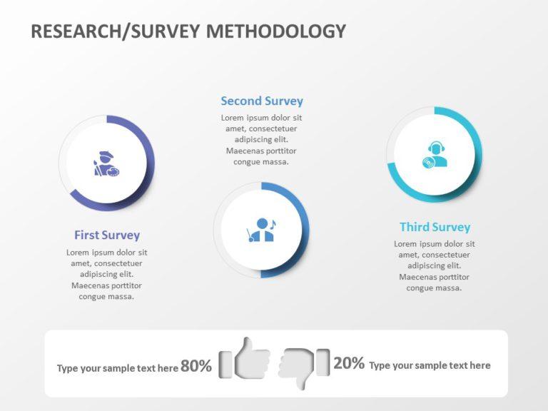 Market Research Methodology 03