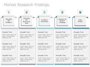 Market Research Plan