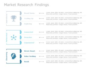 Market Research Results 01