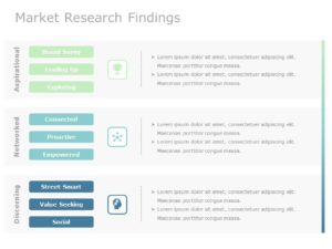 Market Research Results 02