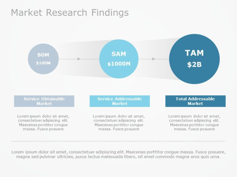 Market Research Results 03