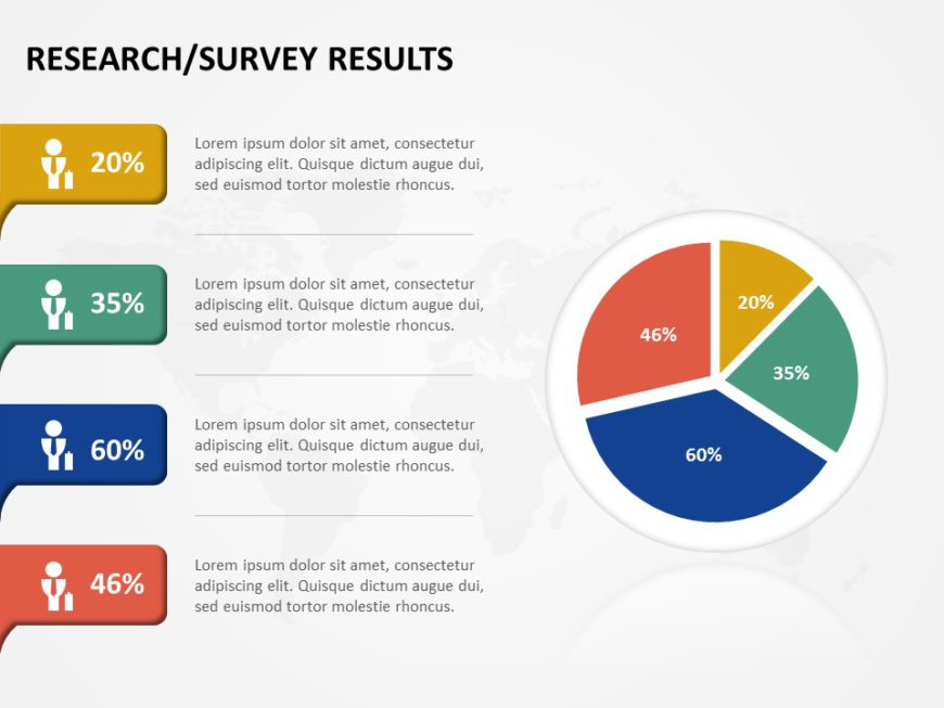Market Research Results 04