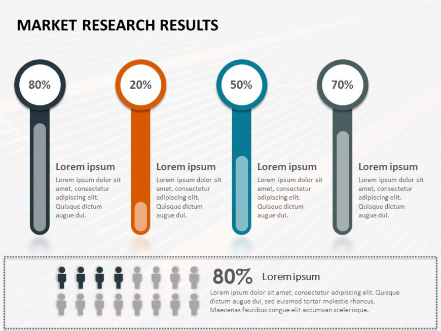 Market Research Results 05