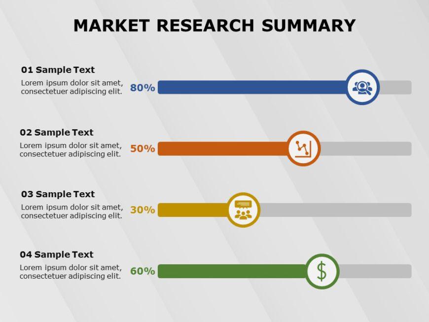 Market Survey Findings