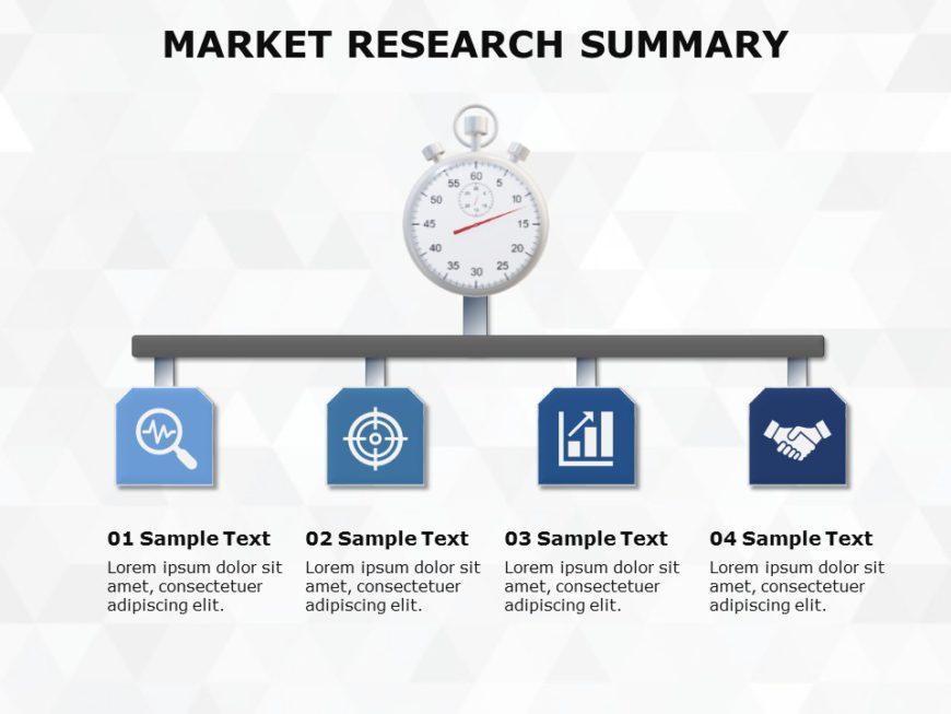 Market Survey Results