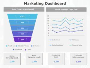 Marketing Dashboard 01